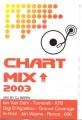 Válogatás - Chartmix 2003 – Sikerek a toplisták élvonalából